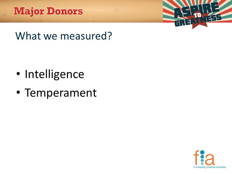 What we measured? Intelligence Temperament
