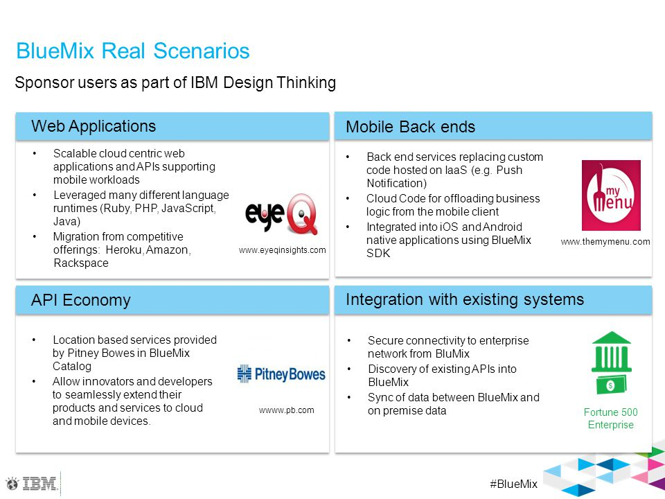 #BlueMix BlueMix Real Scenarios Sponsor users as part of IBM Design Thinking Web Applications Scalable cloud centric web applications and APIs support