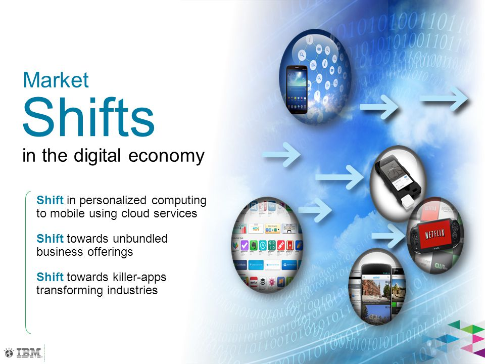 #BlueMix Market Shift in personalized computing to mobile using cloud services Shift towards unbundled business offerings Shift towards killer-apps tr