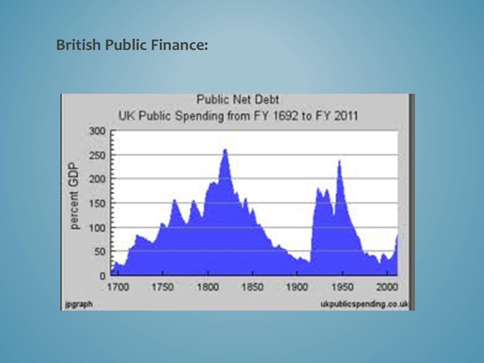 British Public Finance: