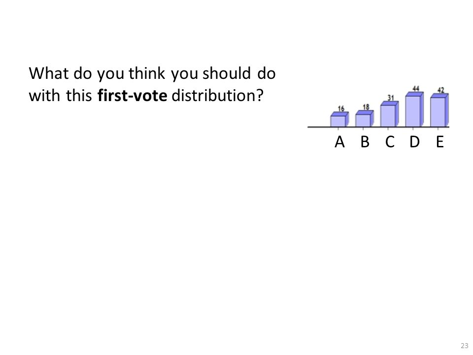 23 ABCDE What do you think you should do with this first-vote distribution?