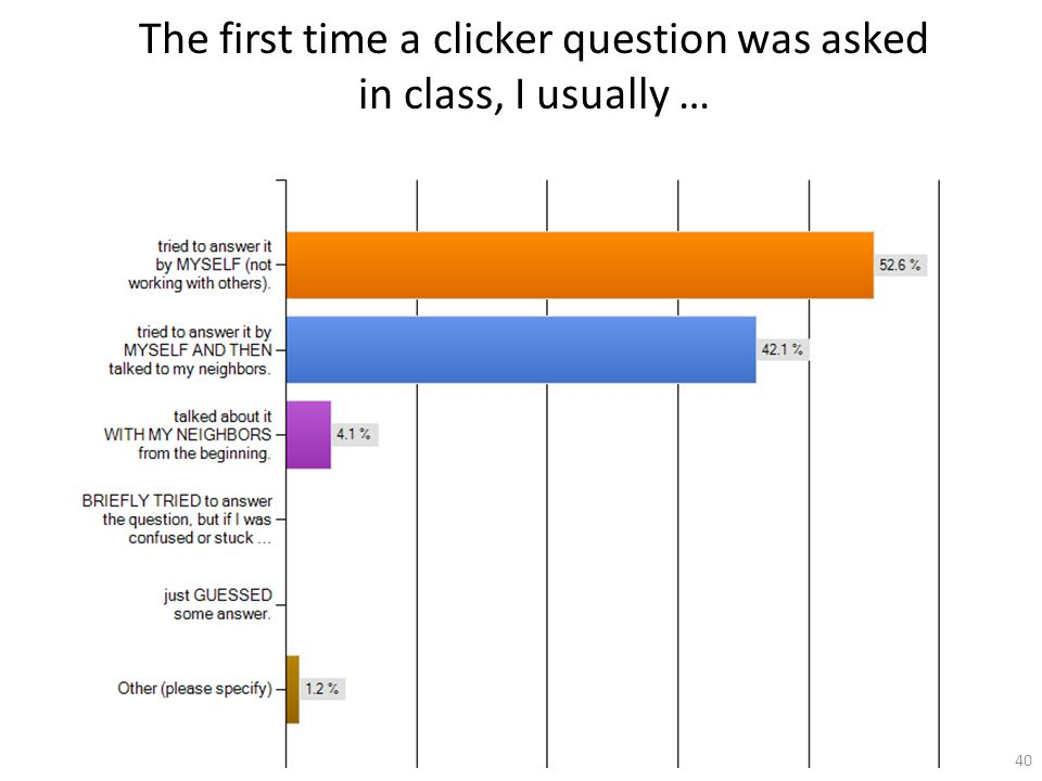 The first time a clicker question was asked in class, I usually … 40