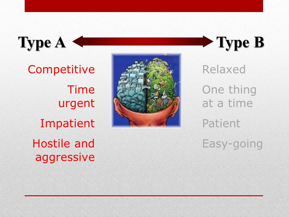 Competitive Time urgent Impatient Hostile and aggressive Relaxed One thing at a time Patient Easy-going Type A Type B
