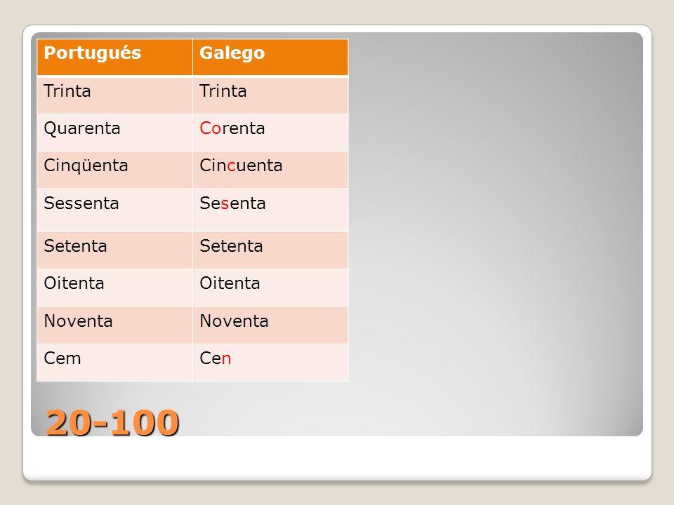 20-100 PortuguésGalego Trinta QuarentaCorenta CinqüentaCincuenta SessentaSesenta Setenta Oitenta Noventa CemCen