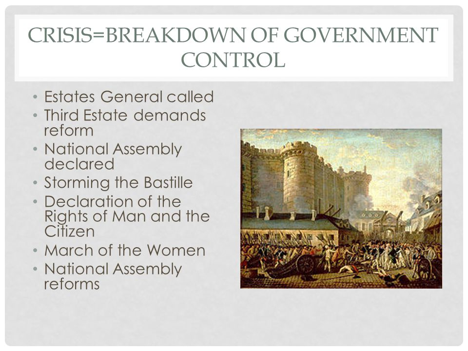 CRISIS=BREAKDOWN OF GOVERNMENT CONTROL Estates General called Third Estate demands reform National Assembly declared Storming the Bastille Declaration of the Rights of Man and the Citizen March of the Women National Assembly reforms