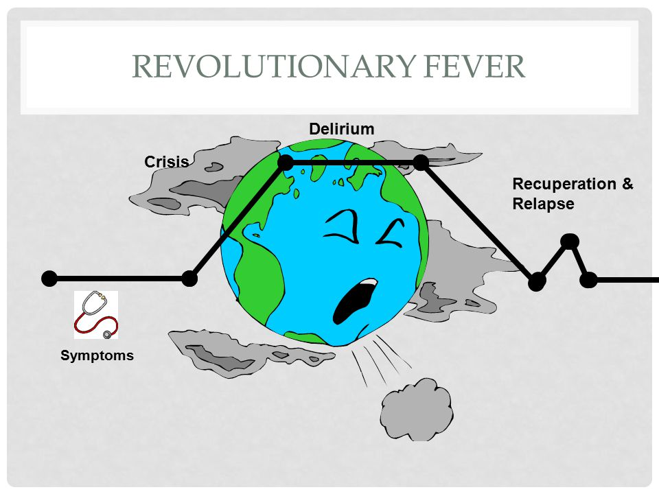 REVOLUTIONARY FEVER Delirium Recuperation & Relapse Crisis Symptoms