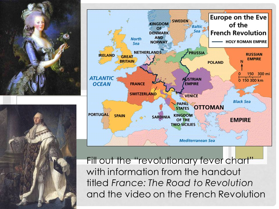 Fill out the revolutionary fever chart with information from the handout titled France: The Road to Revolution and the video on the French Revolution