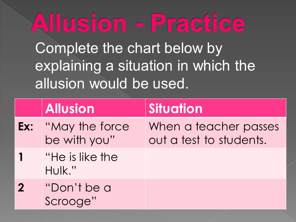 """Complete the chart below by explaining a situation in which the allusion would be used. AllusionSituation Ex: """"May the force be with you"""" When a teach"""