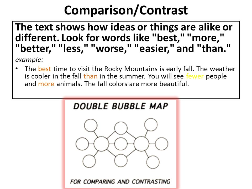Comparison/Contrast The text shows how ideas or things are alike or different. Look for words like