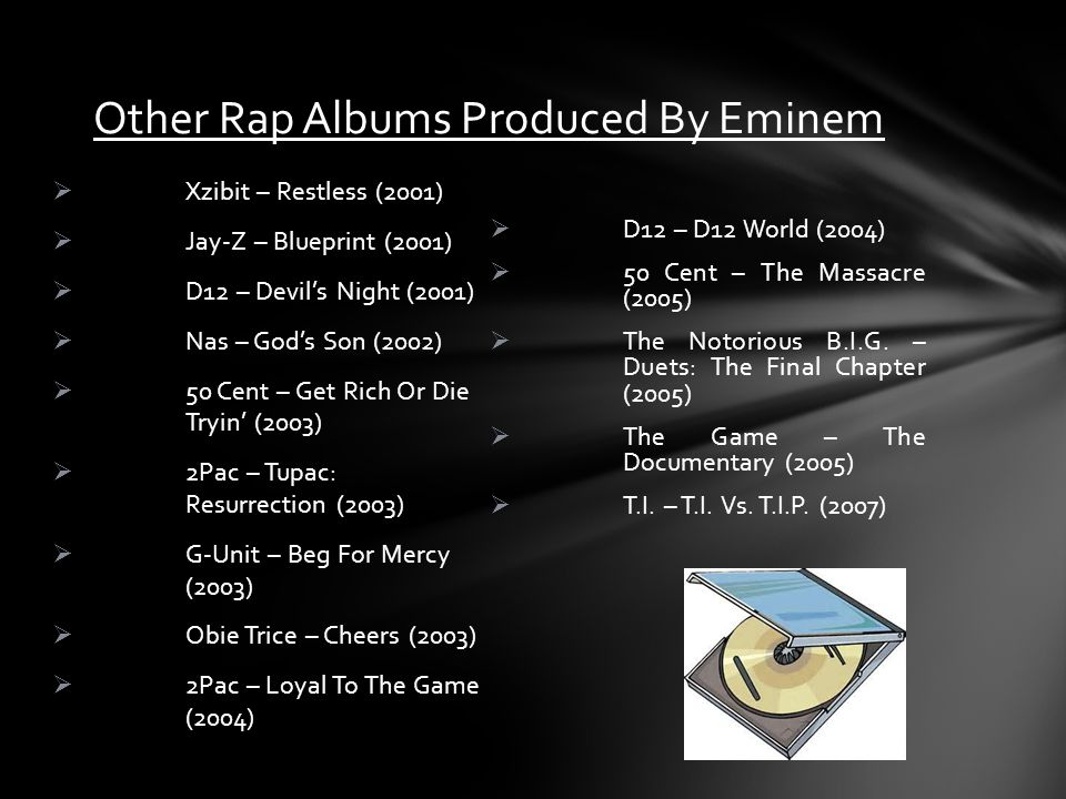  Dr. Dre  D12  Obie Trice  50 Cent  Royce 5'9 Rap Artist's Linked To Eminem