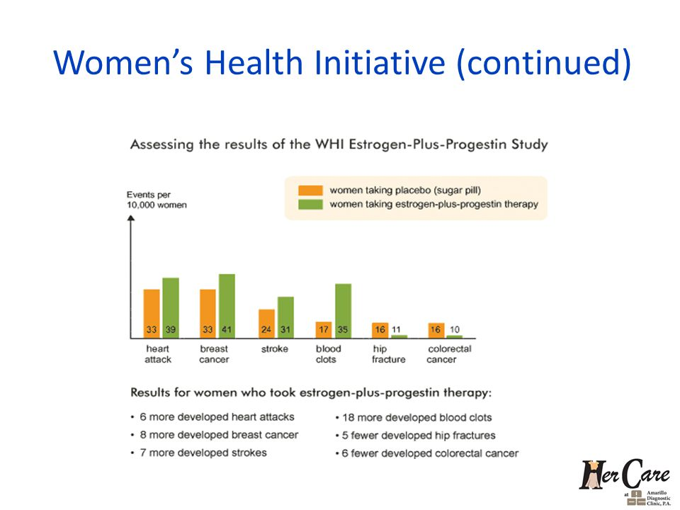 Women's Health Initiative (continued)