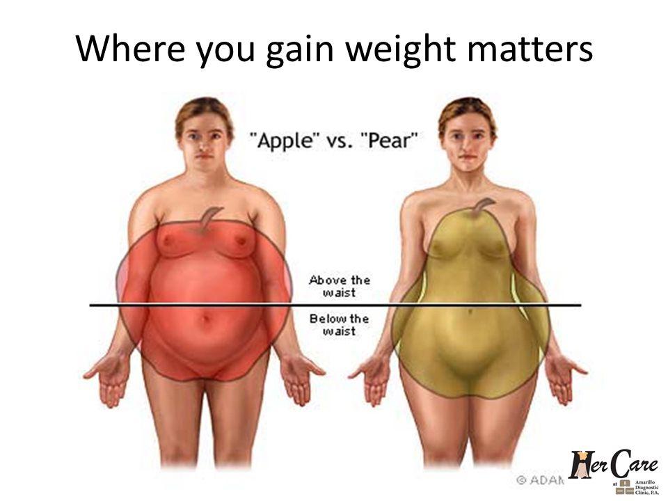 Where you gain weight matters