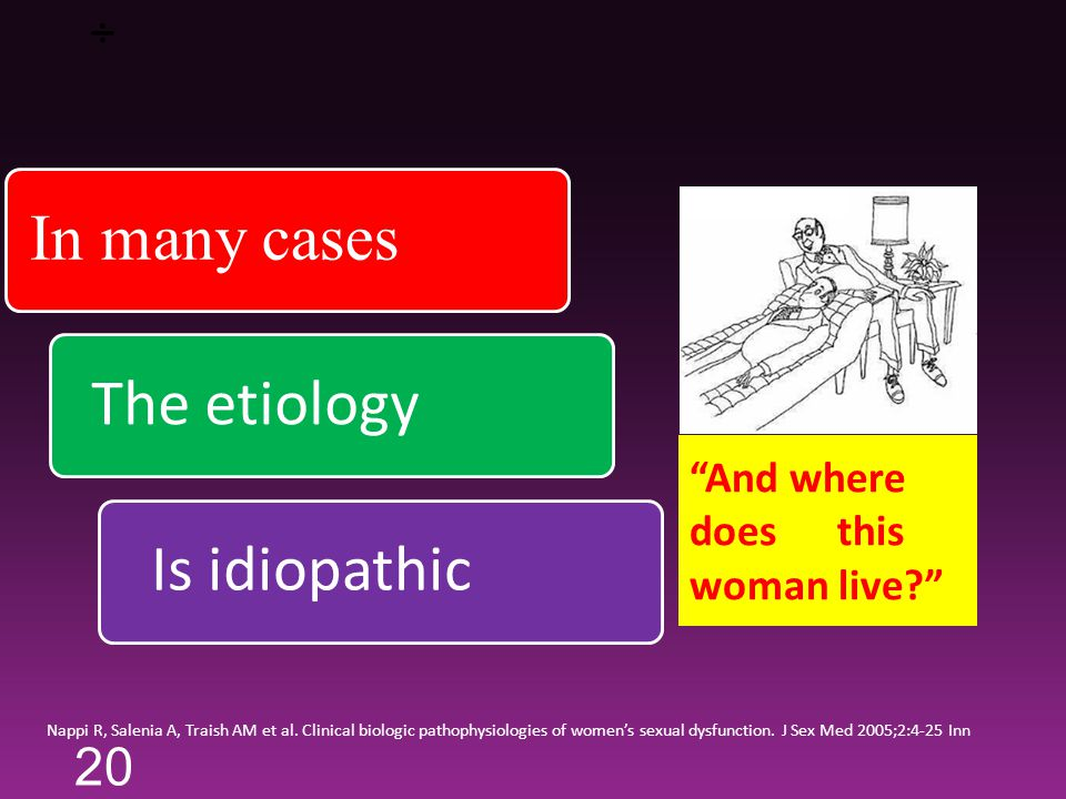 """""""And where does this woman live?"""" ÷ Nappi R, Salenia A, Traish AM et al. Clinical biologic pathophysiologies of women's sexual dysfunction. J Sex Med"""