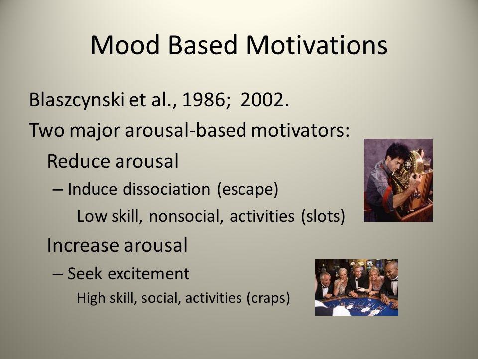 Mood Based Motivations Blaszcynski et al., 1986; 2002.