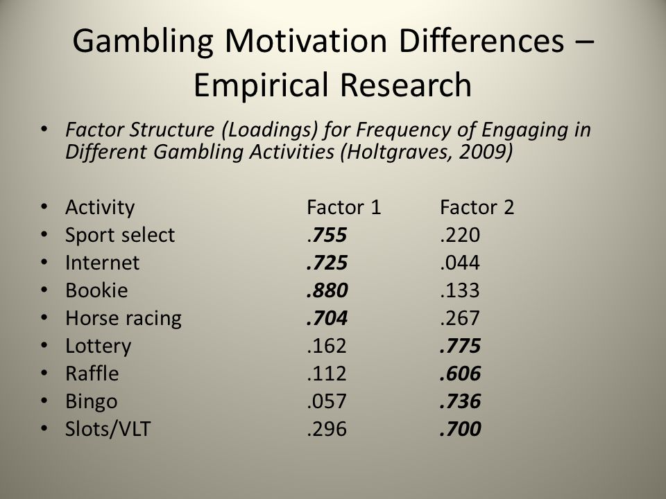 Gambling Motivation Differences – Empirical Research Factor Structure (Loadings) for Frequency of Engaging in Different Gambling Activities (Holtgraves, 2009) Activity Factor 1 Factor 2 Sport select.755.220 Internet.725.044 Bookie.880.133 Horse racing.704.267 Lottery.162.775 Raffle.112.606 Bingo.057.736 Slots/VLT.296.700