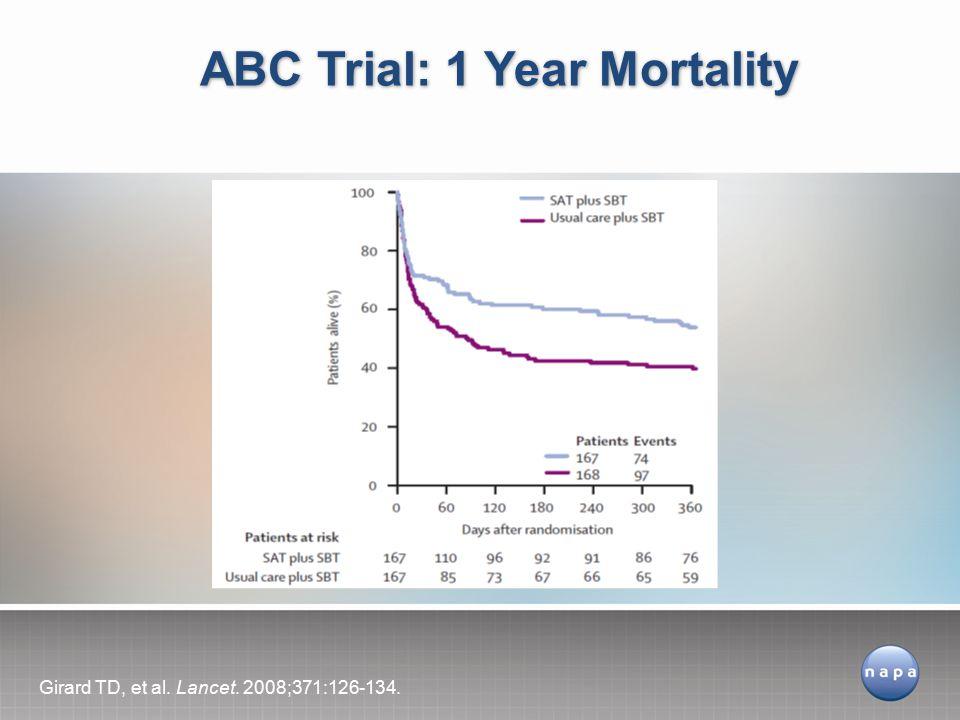 ABC Trial: 1 Year Mortality Girard TD, et al. Lancet. 2008;371:126-134.
