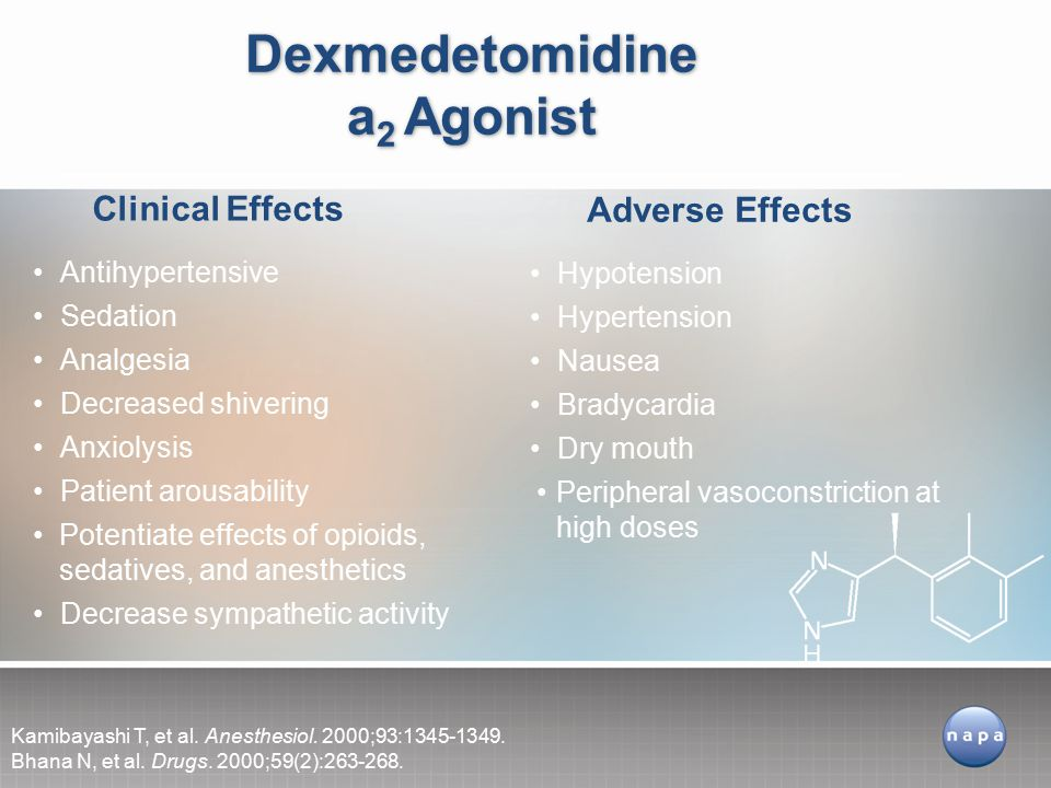 Dexmedetomidine a 2 Agonist Hypotension Hypertension Nausea Bradycardia Dry mouth Peripheral vasoconstriction at high doses Antihypertensive Sedation Analgesia Decreased shivering Anxiolysis Patient arousability Potentiate effects of opioids, sedatives, and anesthetics Decrease sympathetic activity Adverse Effects Clinical Effects Kamibayashi T, et al.