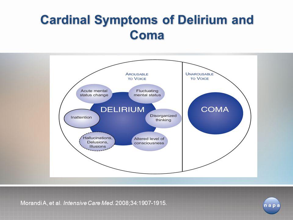 Morandi A, et al. Intensive Care Med. 2008;34:1907-1915. Cardinal Symptoms of Delirium and Coma