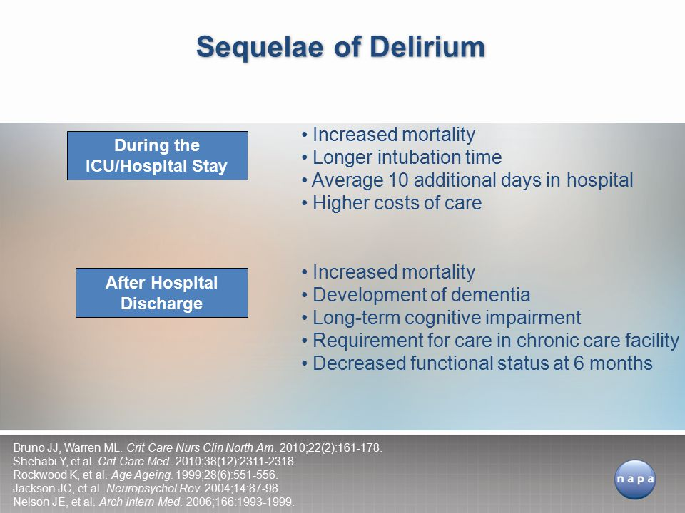 After Hospital Discharge During the ICU/Hospital Stay Sequelae of Delirium Increased mortality Longer intubation time Average 10 additional days in hospital Higher costs of care Increased mortality Development of dementia Long-term cognitive impairment Requirement for care in chronic care facility Decreased functional status at 6 months Bruno JJ, Warren ML.