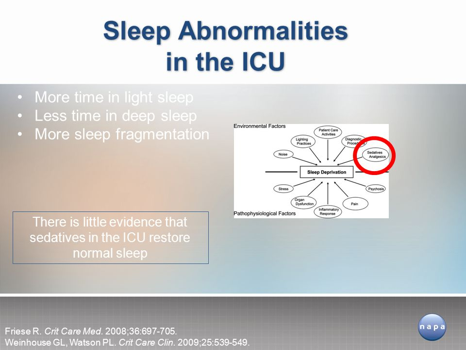 Sleep Abnormalities in the ICU More time in light sleep Less time in deep sleep More sleep fragmentation Friese R.