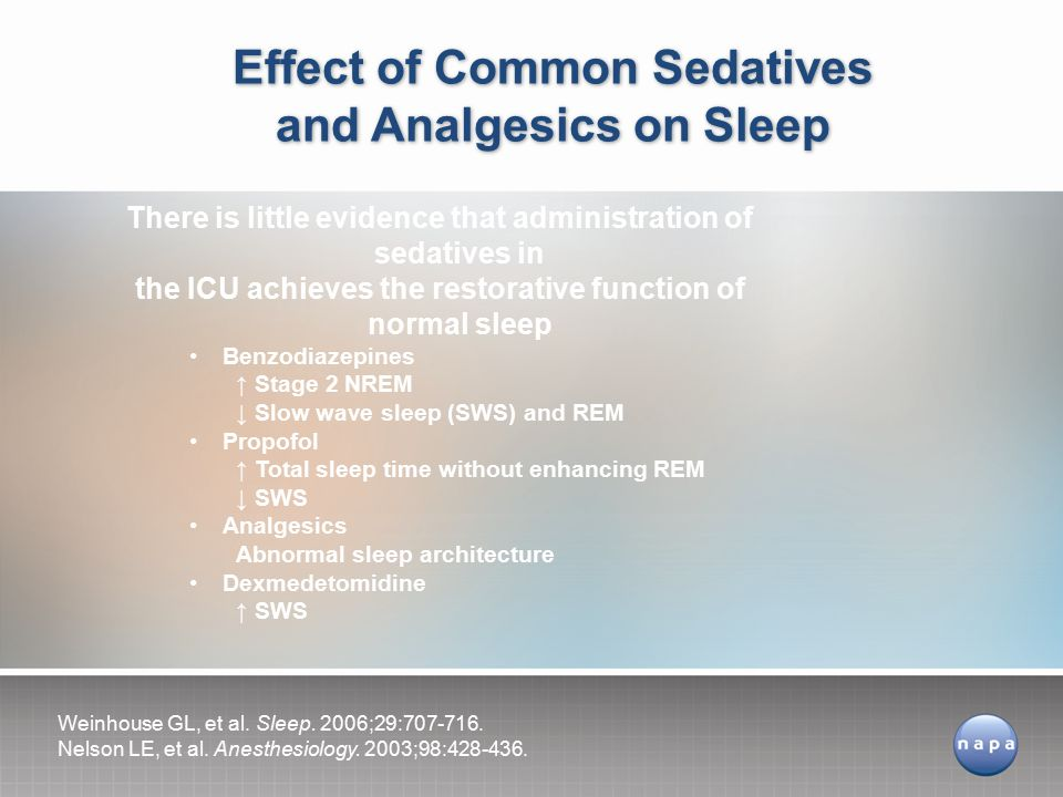 There is little evidence that administration of sedatives in the ICU achieves the restorative function of normal sleep Benzodiazepines ↑ Stage 2 NREM ↓ Slow wave sleep (SWS) and REM Propofol ↑ Total sleep time without enhancing REM ↓ SWS Analgesics Abnormal sleep architecture Dexmedetomidine ↑ SWS Effect of Common Sedatives and Analgesics on Sleep Weinhouse GL, et al.