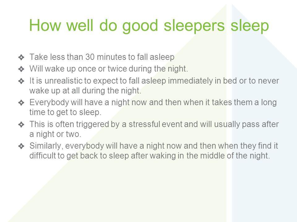 How well do good sleepers sleep Take less than 30 minutes to fall asleep Will wake up once or twice during the night. It is unrealistic to expect to f