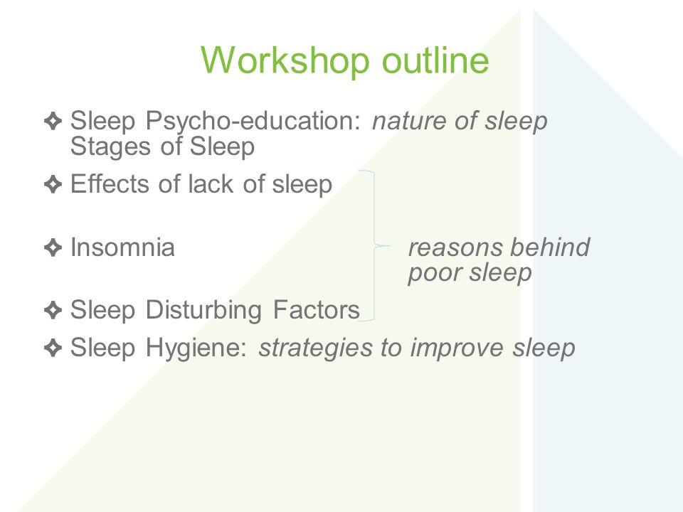Workshop outline Sleep Psycho-education: nature of sleep Stages of Sleep Effects of lack of sleep Insomnia reasons behind poor sleep Sleep Disturbing Factors Sleep Hygiene: strategies to improve sleep