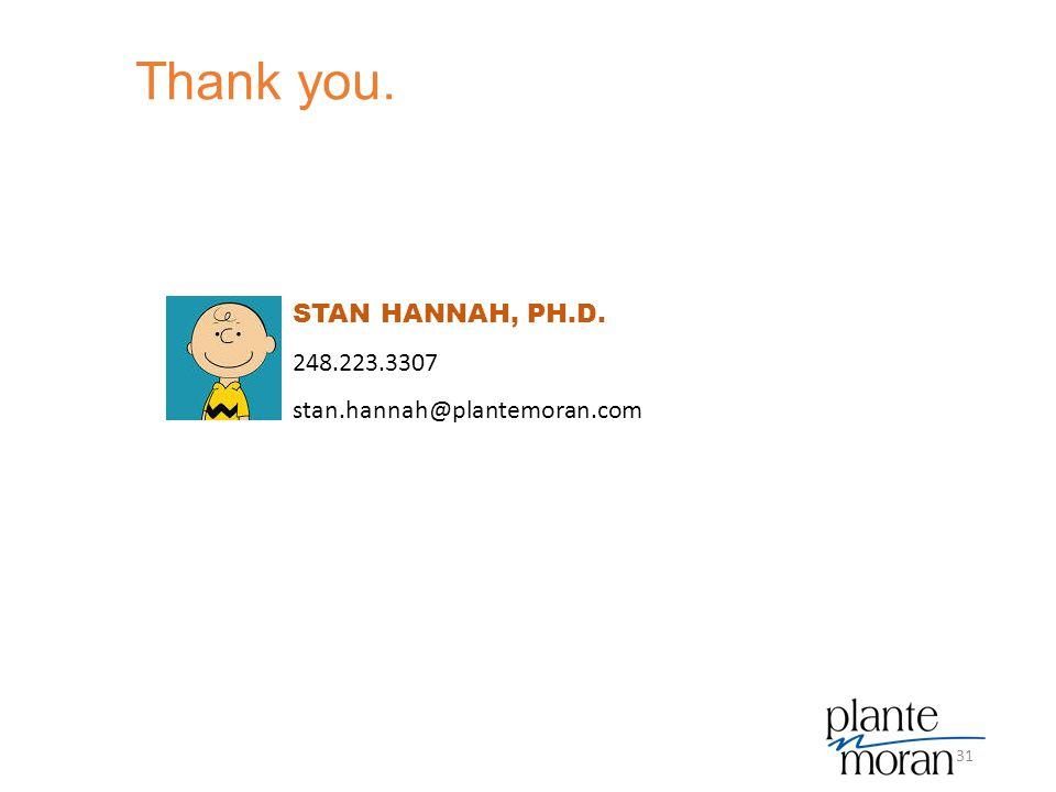 Thank you. 31 STAN HANNAH, PH.D. 248.223.3307 stan.hannah@plantemoran.com