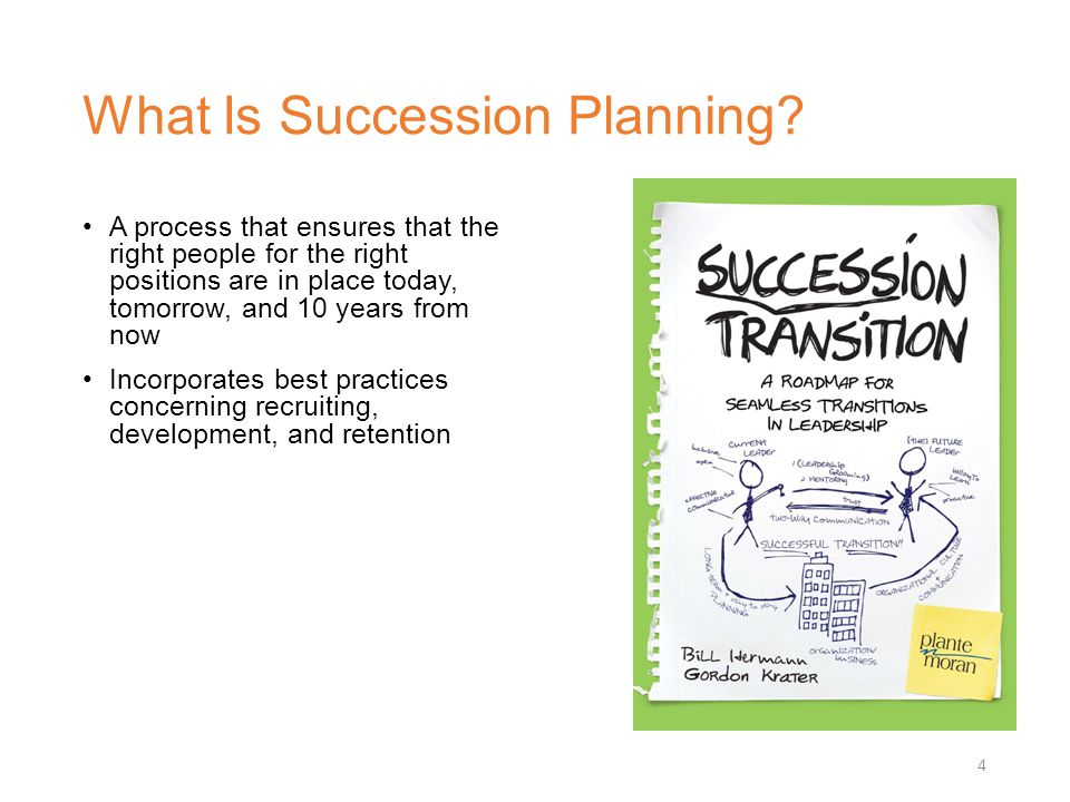 A process that ensures that the right people for the right positions are in place today, tomorrow, and 10 years from now Incorporates best practices concerning recruiting, development, and retention What Is Succession Planning.