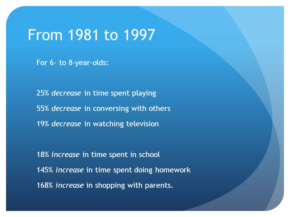From 1981 to 1997 For 6- to 8-year-olds: 25% decrease in time spent playing 55% decrease in conversing with others 19% decrease in watching television