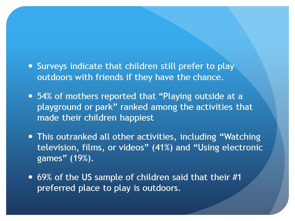 """Surveys indicate that children still prefer to play outdoors with friends if they have the chance. 54% of mothers reported that """"Playing outside at a"""