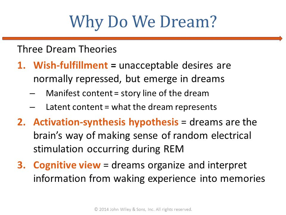 Three Dream Theories 1.Wish-fulfillment = unacceptable desires are normally repressed, but emerge in dreams – Manifest content = story line of the dream – Latent content = what the dream represents 2.Activation-synthesis hypothesis = dreams are the brain's way of making sense of random electrical stimulation occurring during REM 3.Cognitive view = dreams organize and interpret information from waking experience into memories Why Do We Dream.