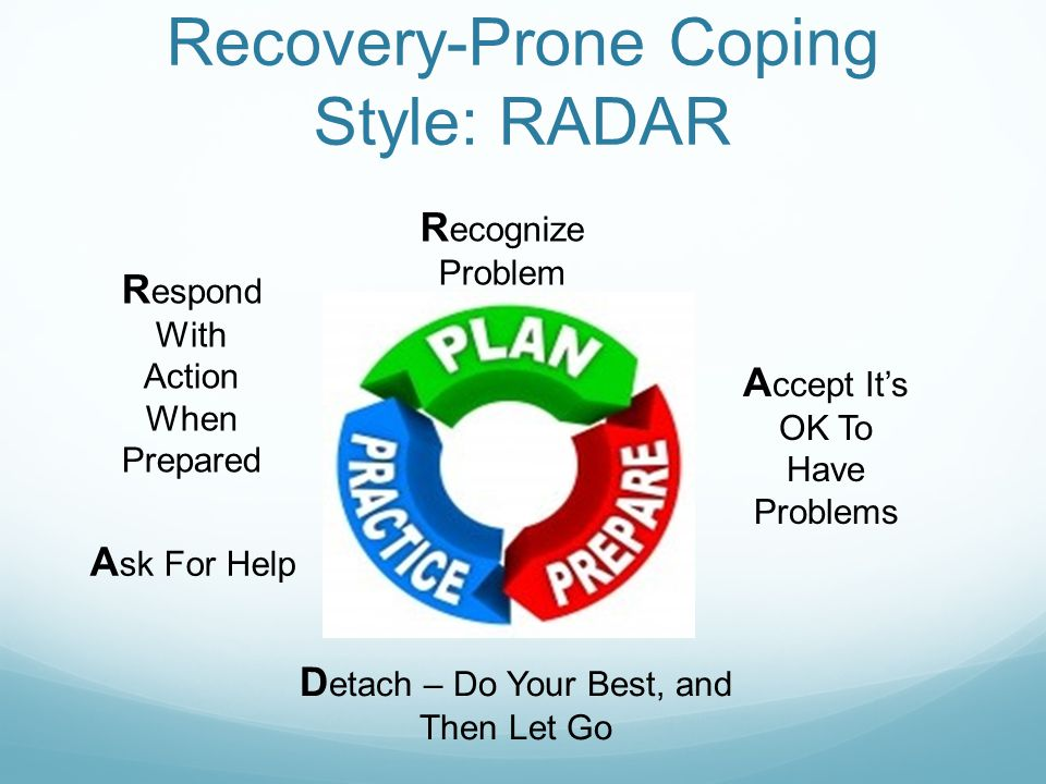 Recovery-Prone Coping Style: RADAR R ecognize Problem A ccept It's OK To Have Problems D etach – Do Your Best, and Then Let Go A sk For Help R espond With Action When Prepared