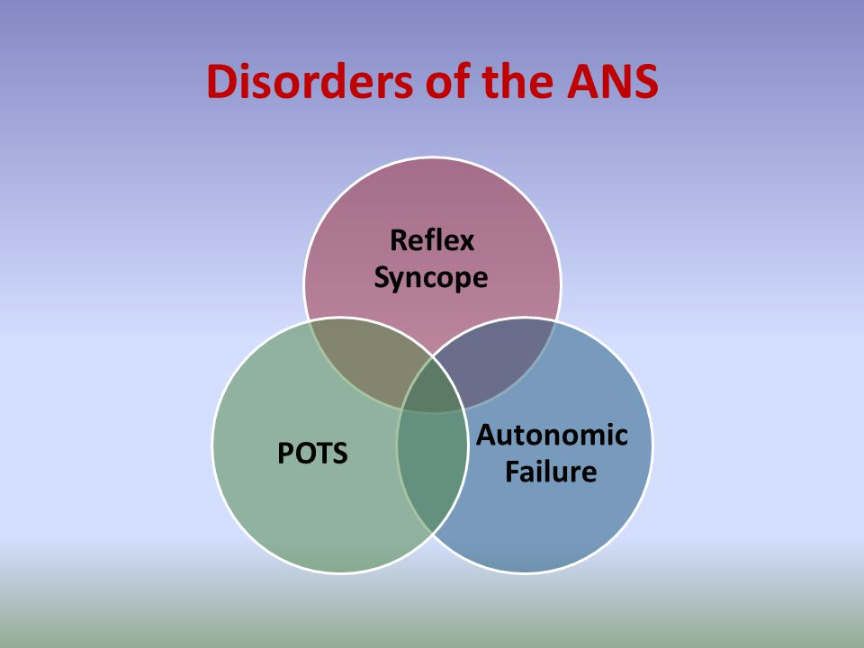 Disorders of the ANS Reflex Syncope Autonomic Failure POTS