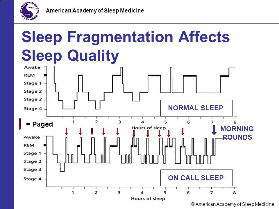 © American Academy of Sleep Medicine American Academy of Sleep Medicine Sleep Fragmentation Affects Sleep Quality = Paged NORMAL SLEEP ON CALL SLEEP M
