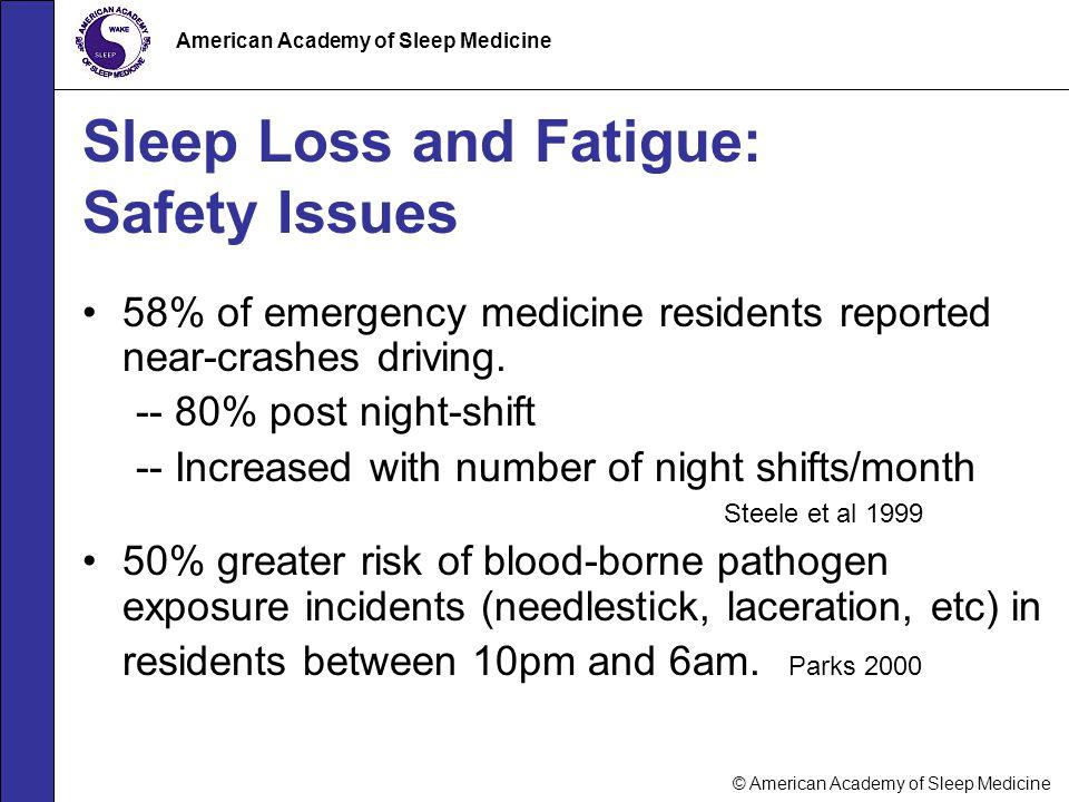 © American Academy of Sleep Medicine American Academy of Sleep Medicine Sleep Loss and Fatigue: Safety Issues 58% of emergency medicine residents repo