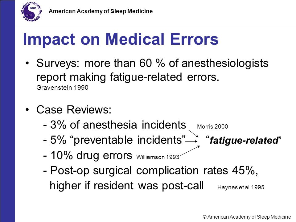 © American Academy of Sleep Medicine American Academy of Sleep Medicine Impact on Medical Errors Surveys: more than 60 % of anesthesiologists report m