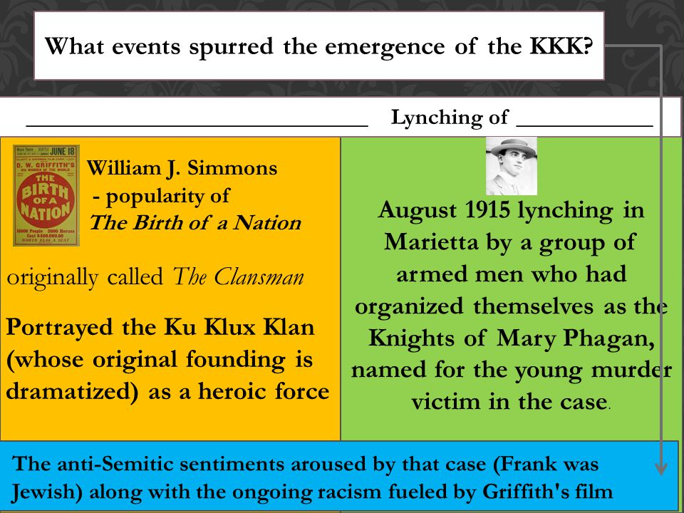 What events spurred the emergence of the KKK.