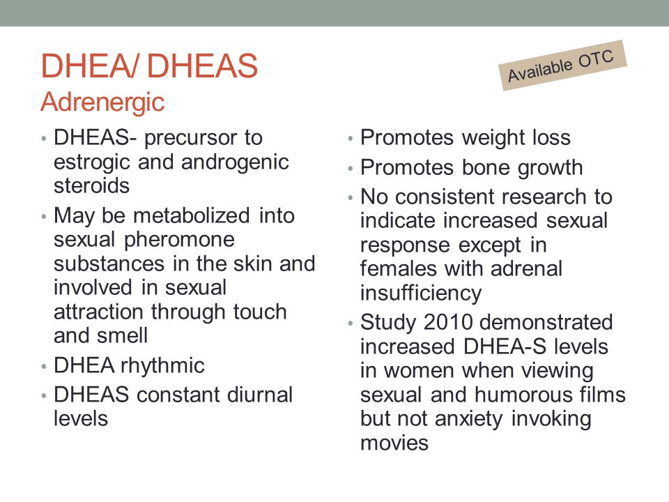 DHEA/ DHEAS Adrenergic DHEAS- precursor to estrogic and androgenic steroids May be metabolized into sexual pheromone substances in the skin and involved in sexual attraction through touch and smell DHEA rhythmic DHEAS constant diurnal levels Promotes weight loss Promotes bone growth No consistent research to indicate increased sexual response except in females with adrenal insufficiency Study 2010 demonstrated increased DHEA-S levels in women when viewing sexual and humorous films but not anxiety invoking movies Available OTC