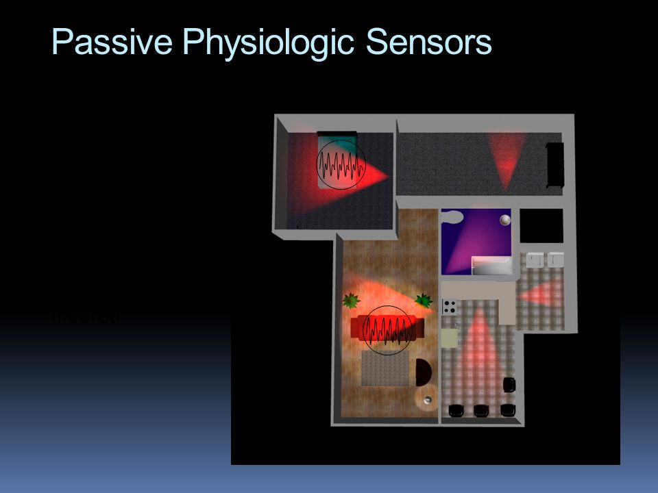 Passive Physiologic Sensors Physiologic sensors embedded in common household furniture and fixtures
