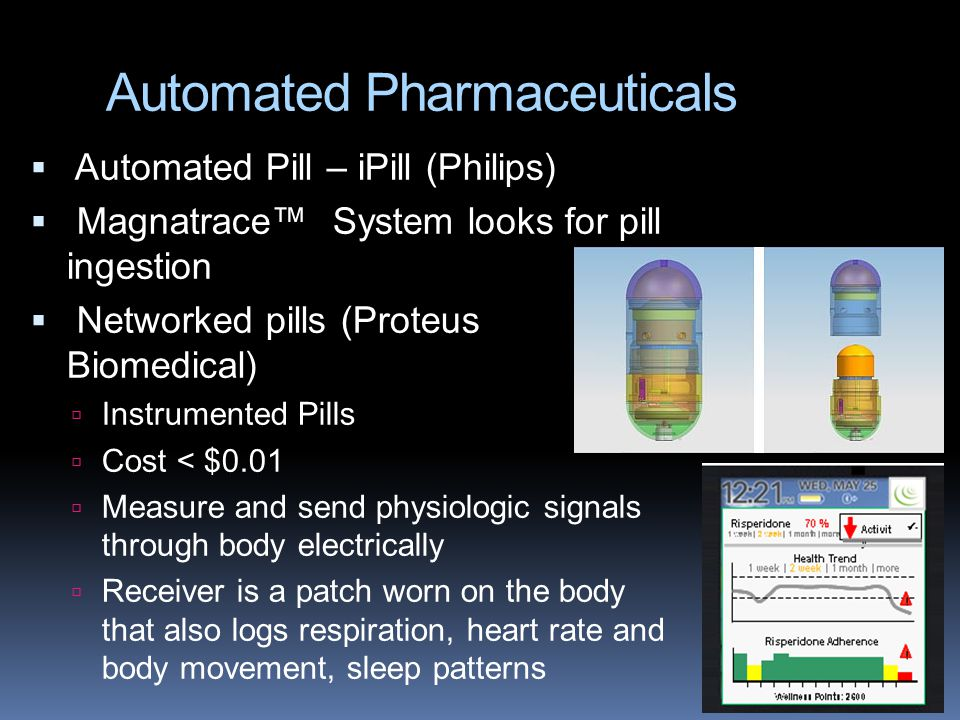 Automated Pharmaceuticals  Automated Pill – iPill (Philips)  Magnatrace™ System looks for pill ingestion  Networked pills (Proteus Biomedical)  Instrumented Pills  Cost < $0.01  Measure and send physiologic signals through body electrically  Receiver is a patch worn on the body that also logs respiration, heart rate and body movement, sleep patterns