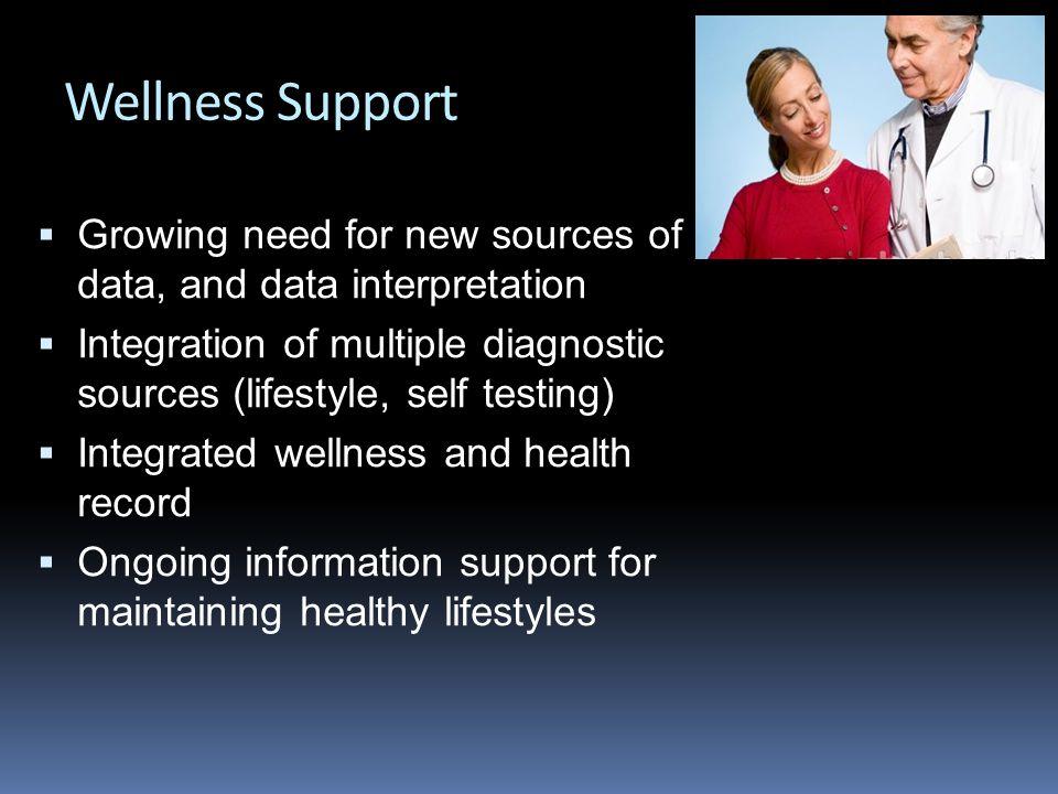 Wellness Technologies Monitor  Nutrition  Exercise  Biometrics  Pain reduction  Stress reduction  Sleep improvement  Mood enhancement  Health and wellness