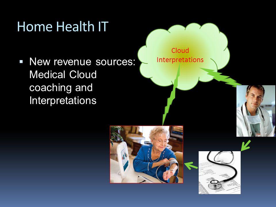 Home Health IT  New revenue sources: Medical Cloud coaching and Interpretations Cloud Interpretations