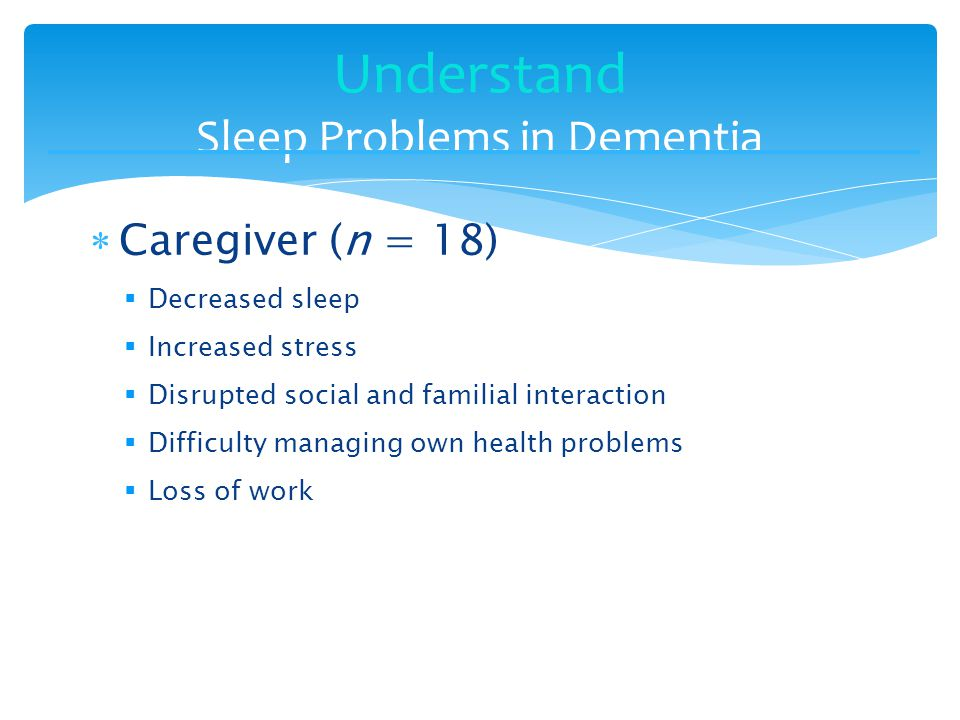  Caregiver (n = 18)  Decreased sleep  Increased stress  Disrupted social and familial interaction  Difficulty managing own health problems  Loss of work Understand Sleep Problems in Dementia