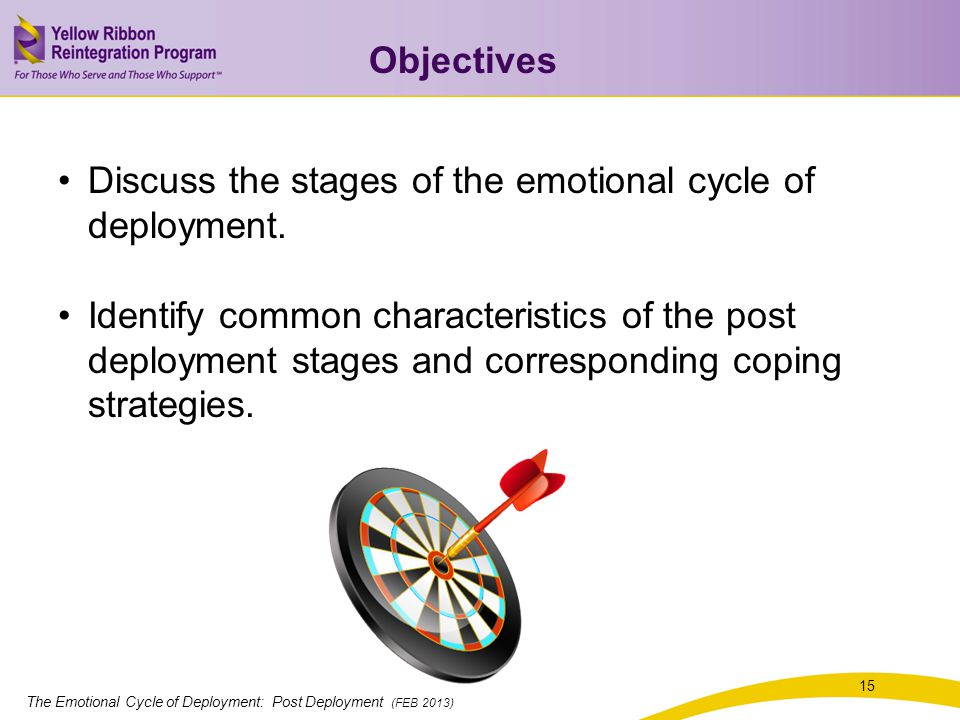The Emotional Cycle of Deployment: Post Deployment (FEB 2013) 15 Objectives Discuss the stages of the emotional cycle of deployment.