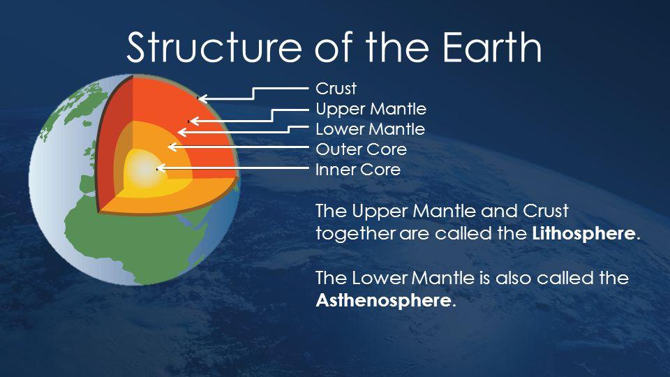 Case Study – Montserrat Volcano Causes 1997 saw the worst volcanic activity.