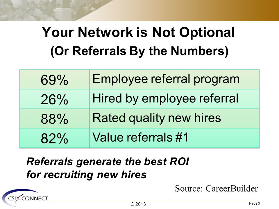 Page 3 Your Network is Not Optional © 2013 (Or Referrals By the Numbers) Source: CareerBuilder Referrals generate the best ROI for recruiting new hires