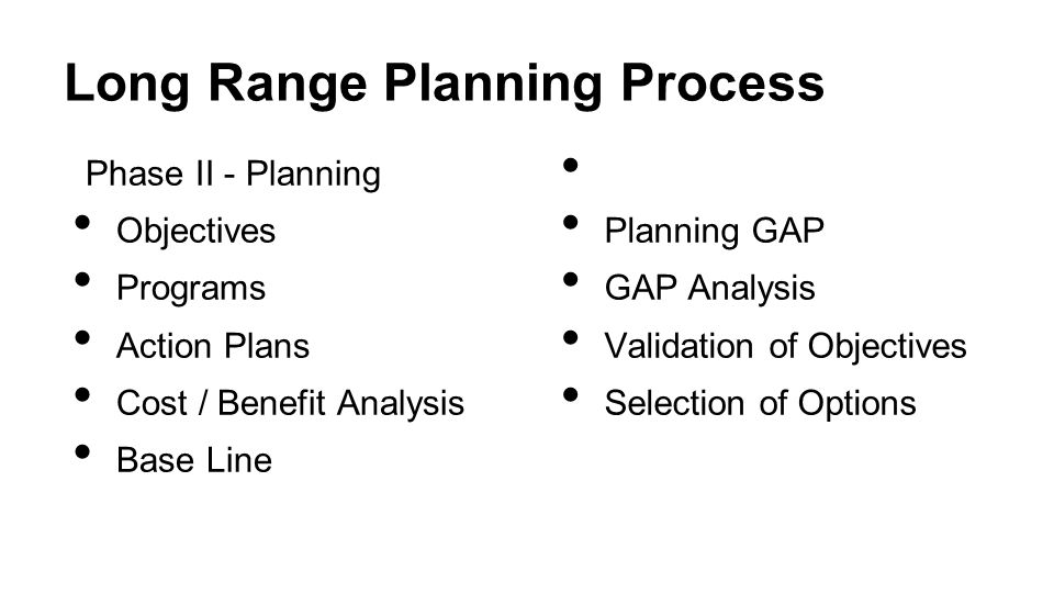Long Range Planning Process Phase II - Planning Objectives Programs Action Plans Cost / Benefit Analysis Base Line Planning GAP GAP Analysis Validation of Objectives Selection of Options