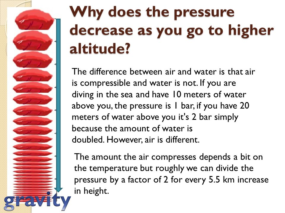 Why does the pressure decrease as you go to higher altitude? The difference between air and water is that air is compressible and water is not. If you