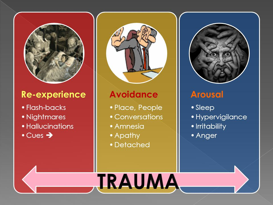  The principal clinical features of PTSD are painful reexperiencing of the event, a pattern of avoidance and emotional numbing, and fairly constant hyperarousal.